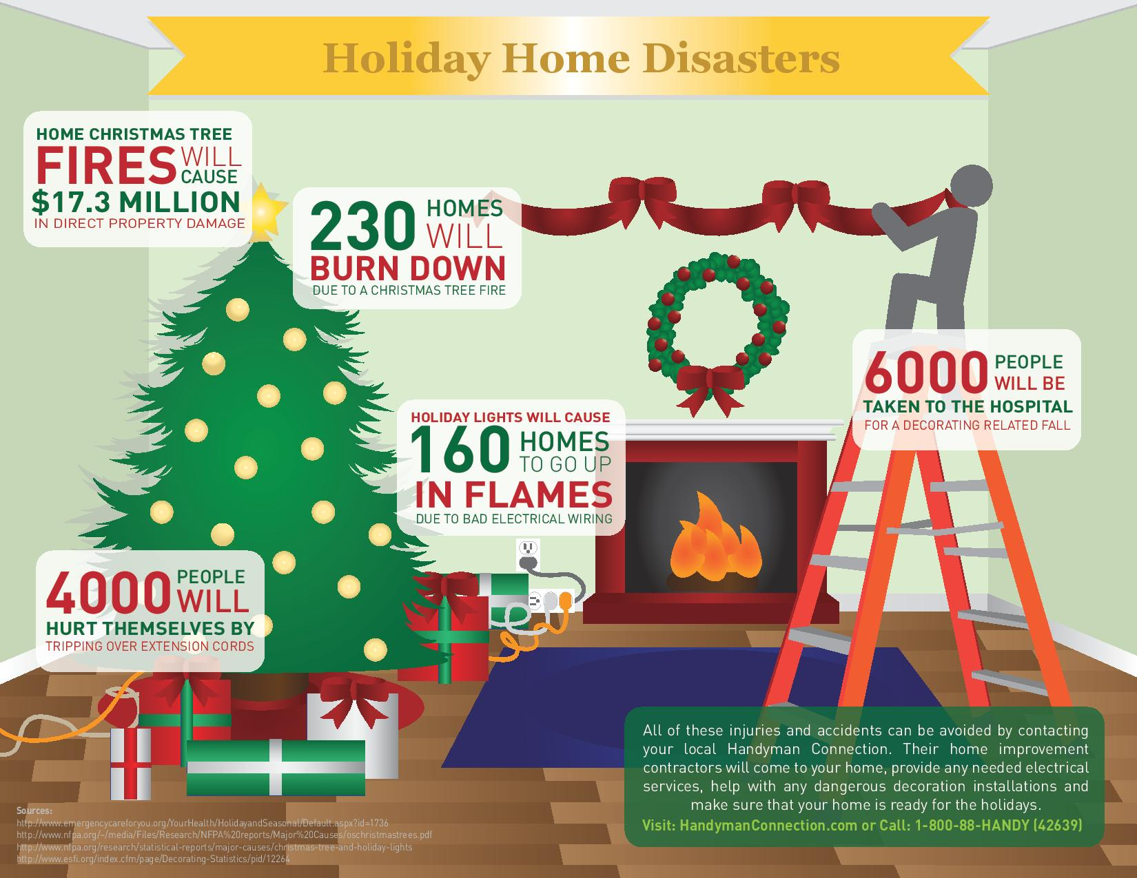 Avoid Holiday Home Disasters by Hiring a Handyman for your Home Decoration & Electrical Service Needs!