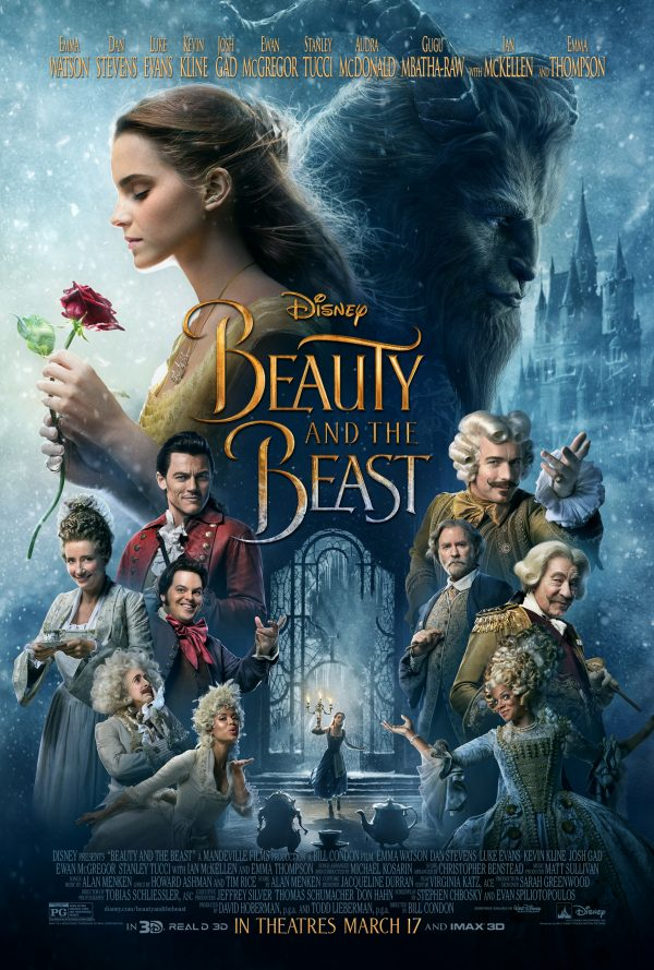 Beauty and the Beast Character Posts