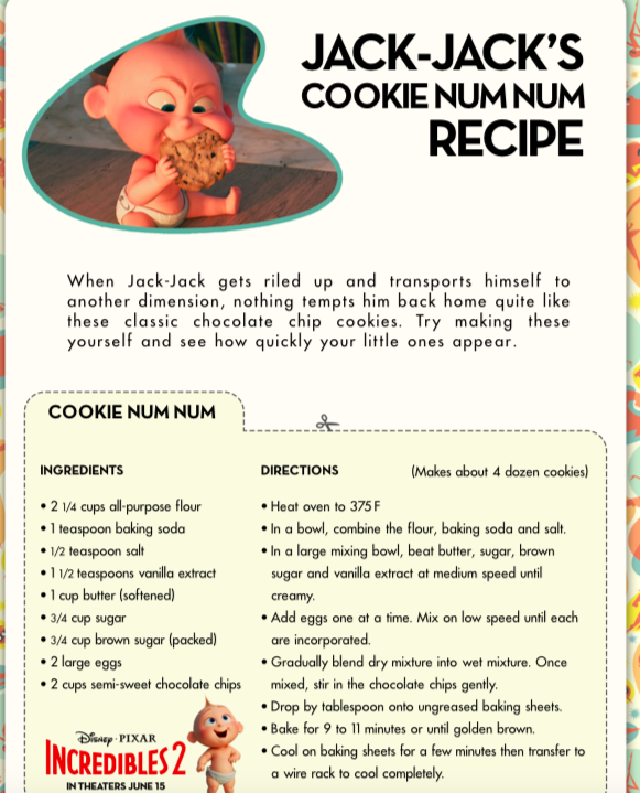 Incredibles 2 Recipes